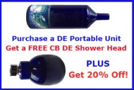 Cobalt-Blue-Special-Free-DE-Shower-Head-Plus-20-Percent-Off-Border